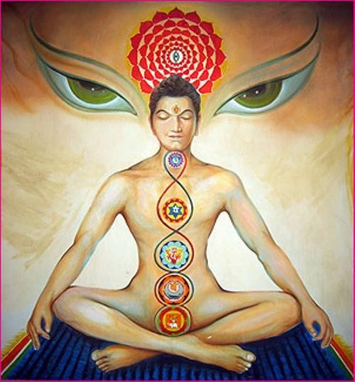 philosophy of raja yoga essay